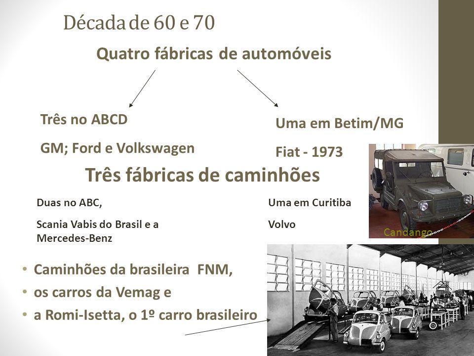 Década de 60 e 70 Caminhões da brasileira FNM, os carros da Vemag e a Romi-Isetta, o 1º carro brasileiro Quatro fábricas de automóveis Três no ABCD GM