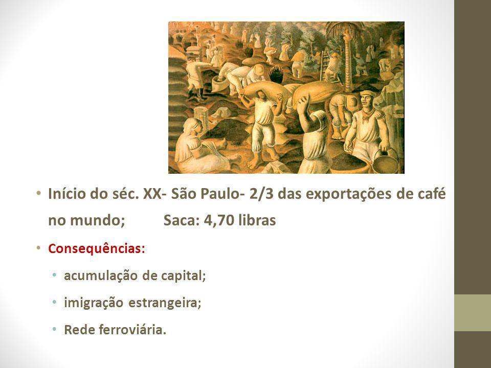 Início do séc. XX- São Paulo- 2/3 das exportações de café no mundo; Saca: 4,70 libras Consequências: acumulação de capital; imigração estrangeira; Red
