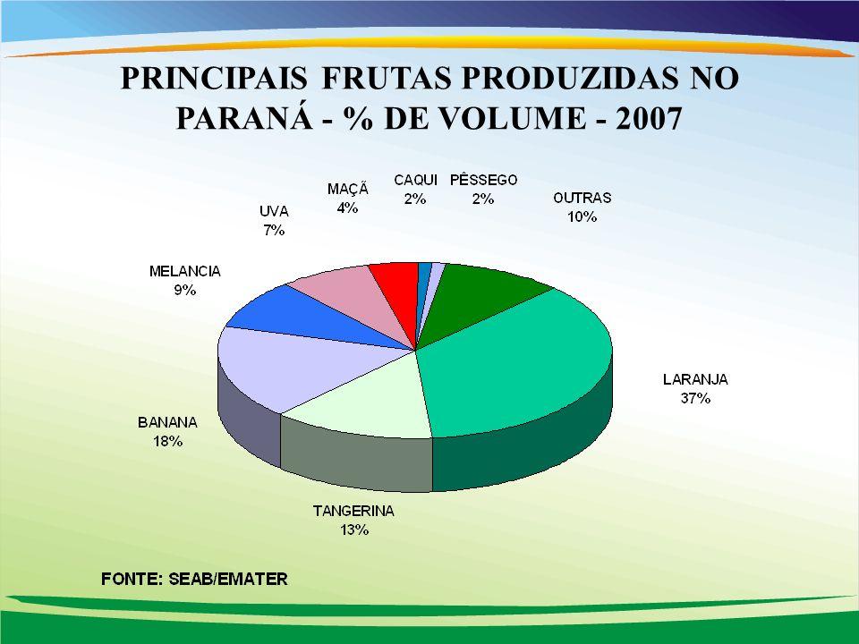 PRINCIPAIS FRUTAS PRODUZIDAS NO PARANÁ - % DE VOLUME - 2007