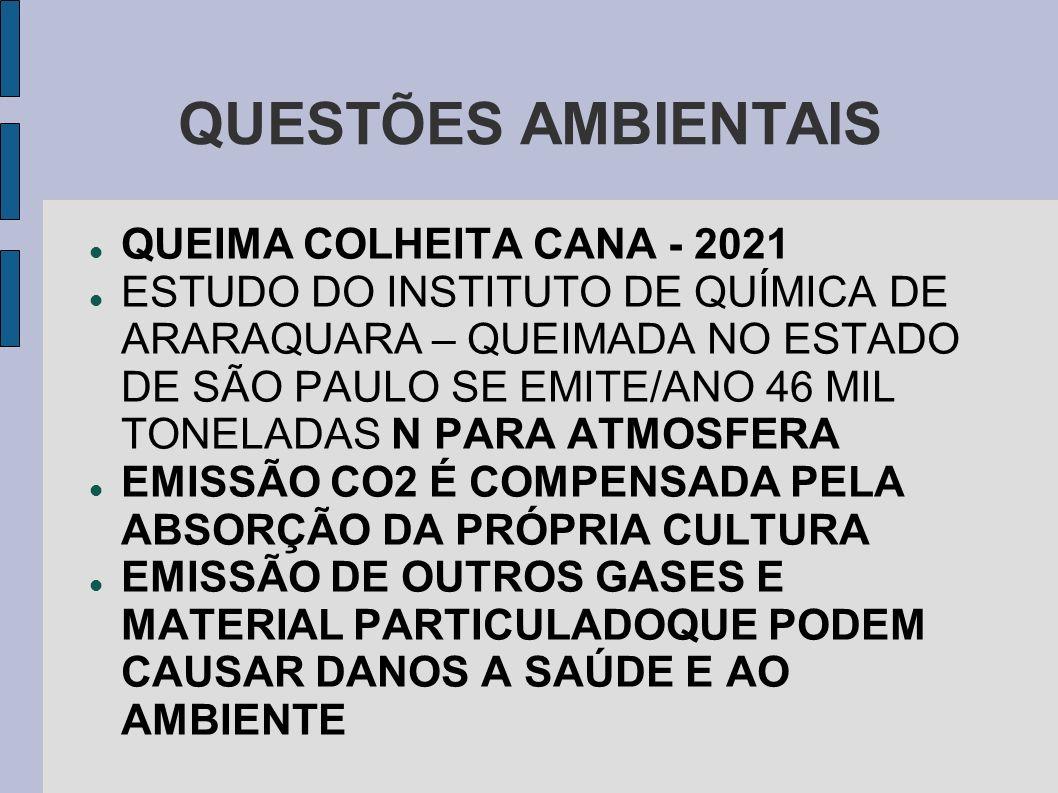 QUESTÕES AMBIENTAIS QUEIMA COLHEITA CANA - 2021 ESTUDO DO INSTITUTO DE QUÍMICA DE ARARAQUARA – QUEIMADA NO ESTADO DE SÃO PAULO SE EMITE/ANO 46 MIL TON