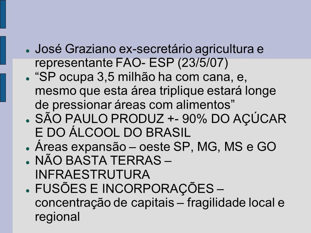 José Graziano ex-secretário agricultura e representante FAO- ESP (23/5/07) SP ocupa 3,5 milhão ha com cana, e, mesmo que esta área triplique estará lo