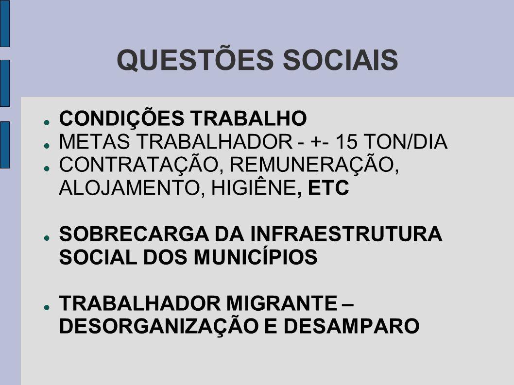 QUESTÕES SOCIAIS CONDIÇÕES TRABALHO METAS TRABALHADOR - +- 15 TON/DIA CONTRATAÇÃO, REMUNERAÇÃO, ALOJAMENTO, HIGIÊNE, ETC SOBRECARGA DA INFRAESTRUTURA