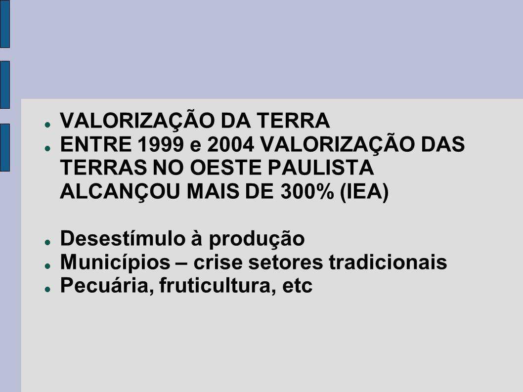 VALORIZAÇÃO DA TERRA ENTRE 1999 e 2004 VALORIZAÇÃO DAS TERRAS NO OESTE PAULISTA ALCANÇOU MAIS DE 300% (IEA) Desestímulo à produção Municípios – crise