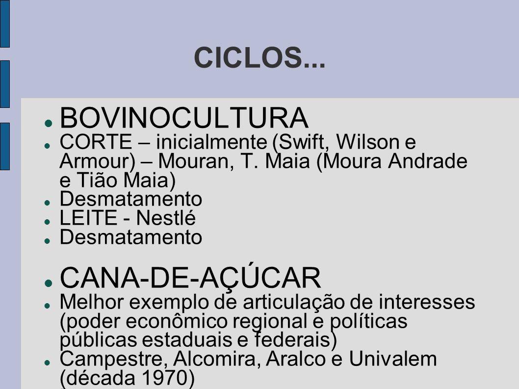 CICLOS... BOVINOCULTURA CORTE – inicialmente (Swift, Wilson e Armour) – Mouran, T. Maia (Moura Andrade e Tião Maia) Desmatamento LEITE - Nestlé Desmat