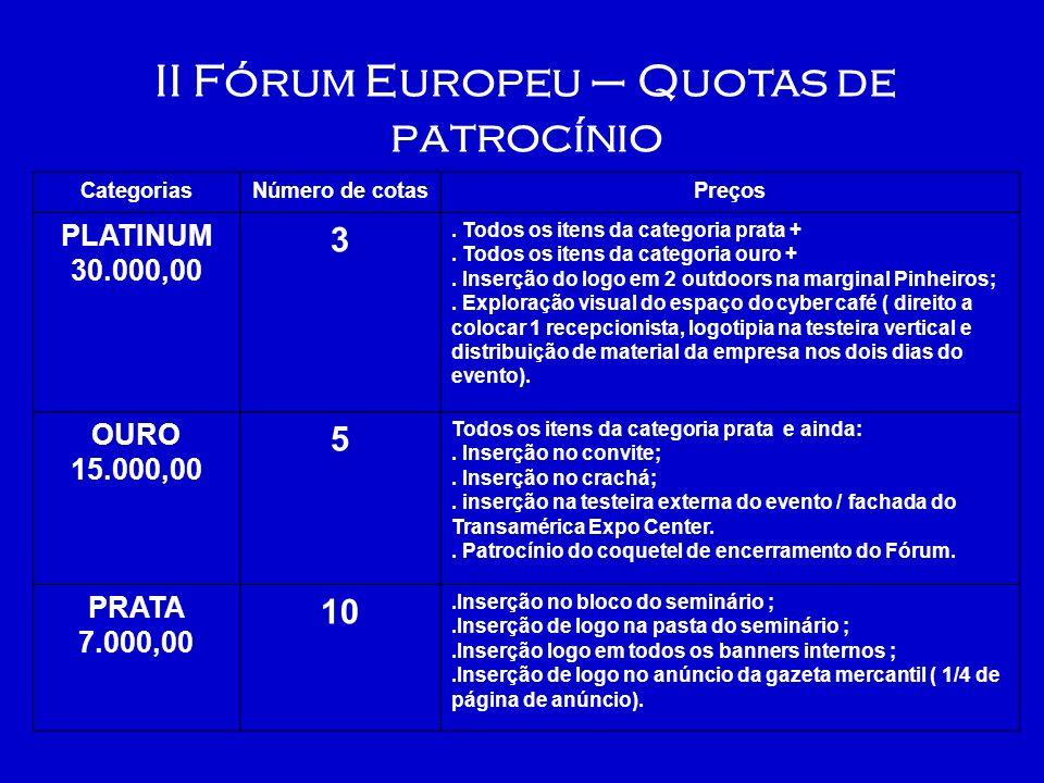 II Fórum Europeu – Quotas de patrocínio CategoriasNúmero de cotasPreços PLATINUM 30.000,00 3.