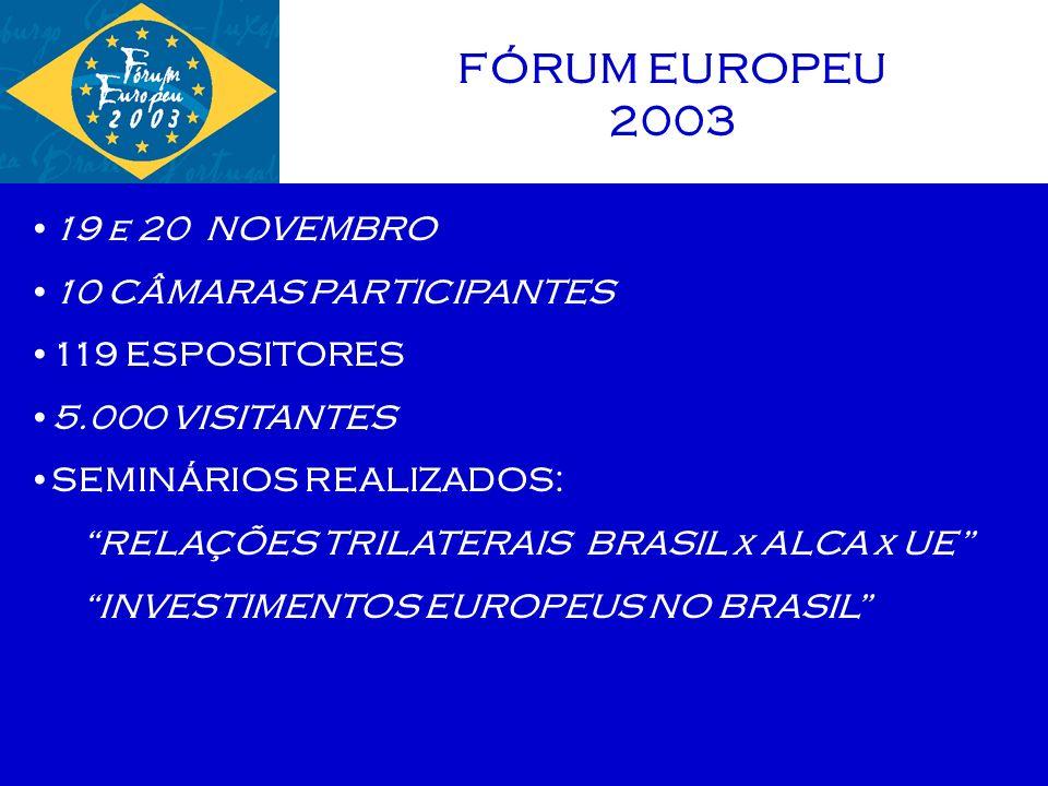 ACCOR AGF ALLIANZ GROUP AGIP DO BRASIL AIR FRANCE ALCATEL CABOS ALIANÇA FRANCESA ALITALIA LINEE AEREE ITALIANE ALLPAC ALSTOM AT- SYSTEM AVENTIS PHARMA BANCO CREDIT LYONNAIS BANCO SUDAMERIS CARVALHO FREITAS ADVS CONSTANTIN CONSULTORIA CONSTRUTORA MOURA SCHWARK D´ KURS DAIMLER CHRYSLER EULER DO BRASIL SEGUROS EUTELSAT FERRERO DO BRASIL FIGWAL FINAMBRAS FRANÇA RIBEIRO ADVS GEFCO DO BRASIL GENERALI SEGUROS HILTON SÃO PAULO MORUMBI JET SET VIAGENS E TURISMO KOP DO BRASIL LUFTHANSA MAGNETI MARELLI DO BRASIL MARQ CONSULTORIA MAZARS / PACHECO NETO ADVS MUNTE CONSTRUÇOES INDS.