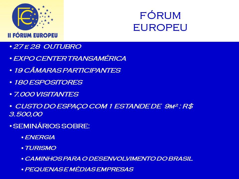 II Fórum Europeu – Projeto dos Estandes