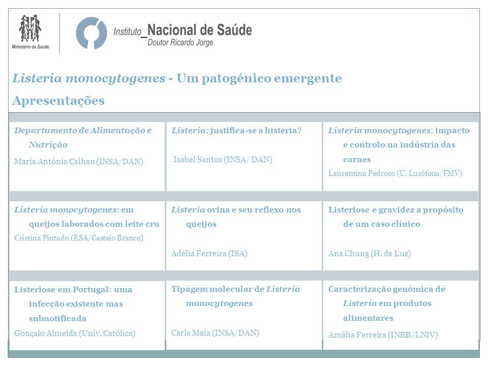 Listeria monocytogenes - Um patogénico emergente Apresentações Listeria: justifica-se a histeria? Isabel Santos (INSA/ DAN) Listeria ovina e seu refle