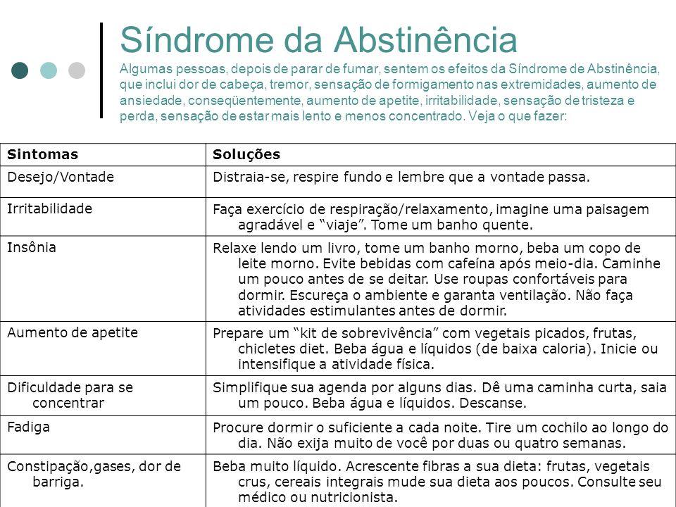 Síndrome da Abstinência Algumas pessoas, depois de parar de fumar, sentem os efeitos da Síndrome de Abstinência, que inclui dor de cabeça, tremor, sen