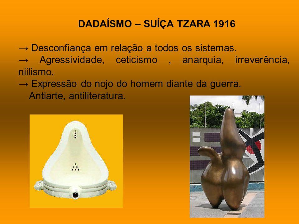 DADAÍSMO – SUÍÇA TZARA 1916 Desconfiança em relação a todos os sistemas. Agressividade, ceticismo, anarquia, irreverência, niilismo. Expressão do nojo