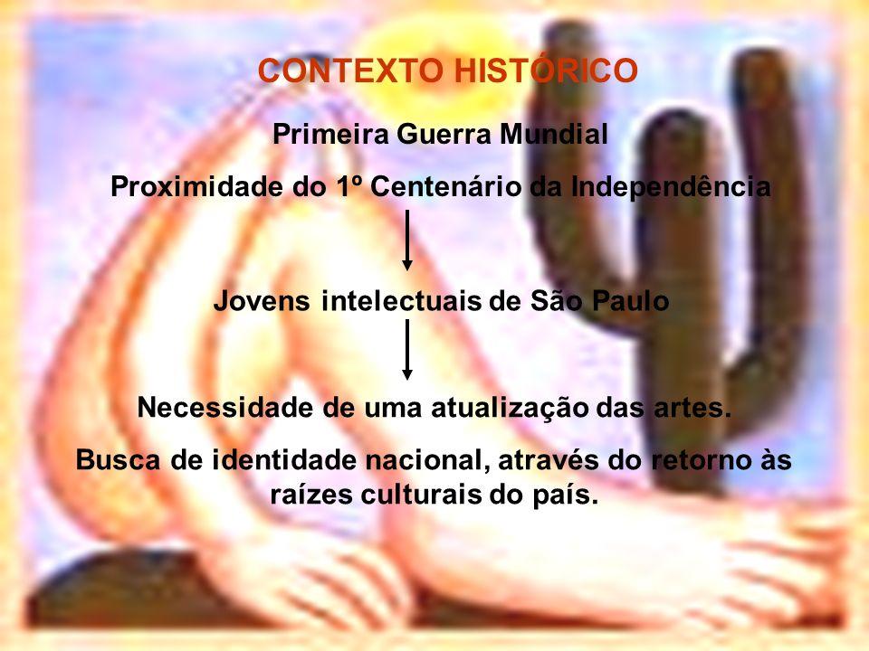 CONTEXTO HISTÓRICO Primeira Guerra Mundial Proximidade do 1º Centenário da Independência Jovens intelectuais de São Paulo Necessidade de uma atualização das artes.