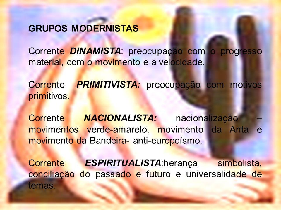 GRUPOS MODERNISTAS Corrente DINAMISTA: preocupação com o progresso material, com o movimento e a velocidade.
