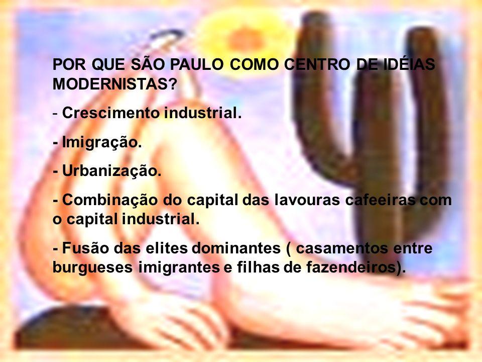 POR QUE SÃO PAULO COMO CENTRO DE IDÉIAS MODERNISTAS? - Crescimento industrial. - Imigração. - Urbanização. - Combinação do capital das lavouras cafeei