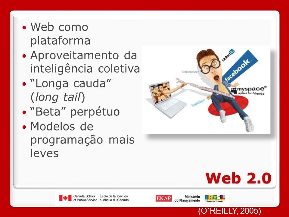 Web 2.0 Web como plataforma Aproveitamento da inteligência coletiva Longa cauda (long tail) Beta perpétuo Modelos de programação mais leves (O´REILLY, 2005)