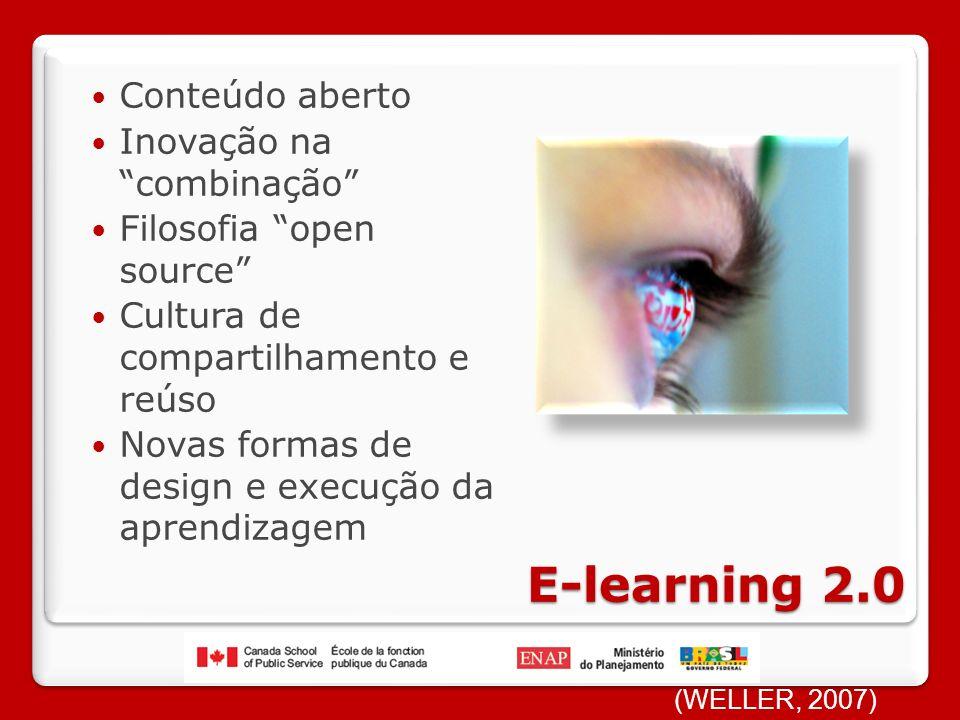 E-learning 2.0 Conteúdo aberto Inovação na combinação Filosofia open source Cultura de compartilhamento e reúso Novas formas de design e execução da aprendizagem (WELLER, 2007)