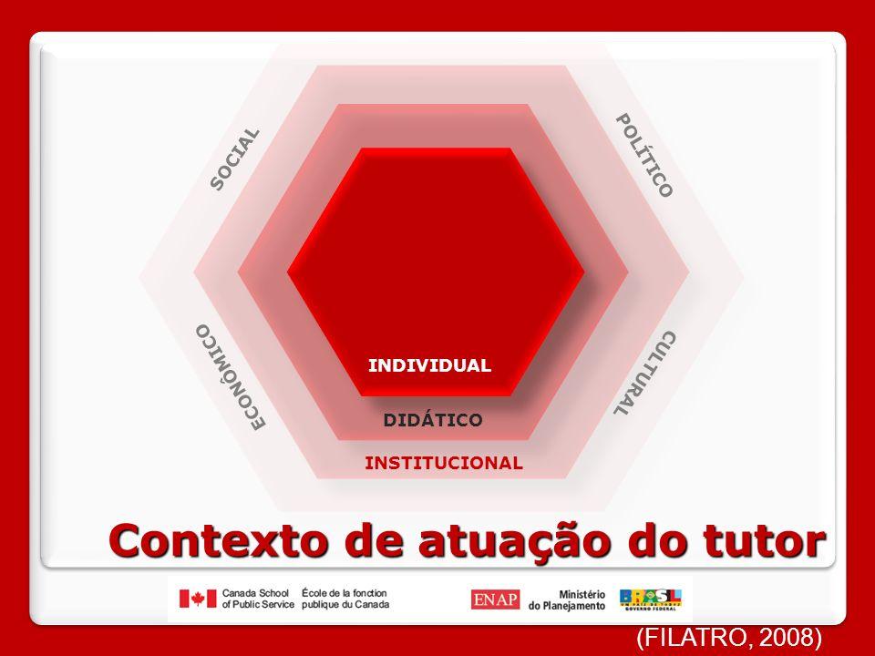 INDIVIDUAL DIDÁTICO INSTITUCIONAL SOCIAL POLÍTICO ECONÔMICO CULTURAL Contexto de atuação do tutor (FILATRO, 2008)