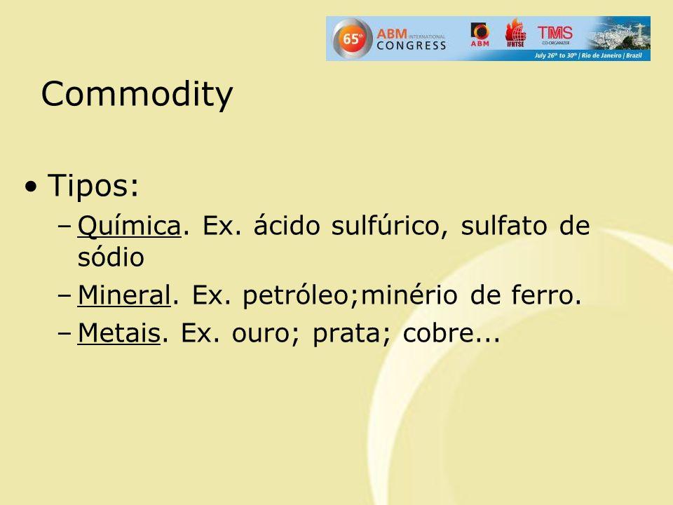 Commodity Tipos: –Química. Ex. ácido sulfúrico, sulfato de sódio –Mineral. Ex. petróleo;minério de ferro. –Metais. Ex. ouro; prata; cobre...