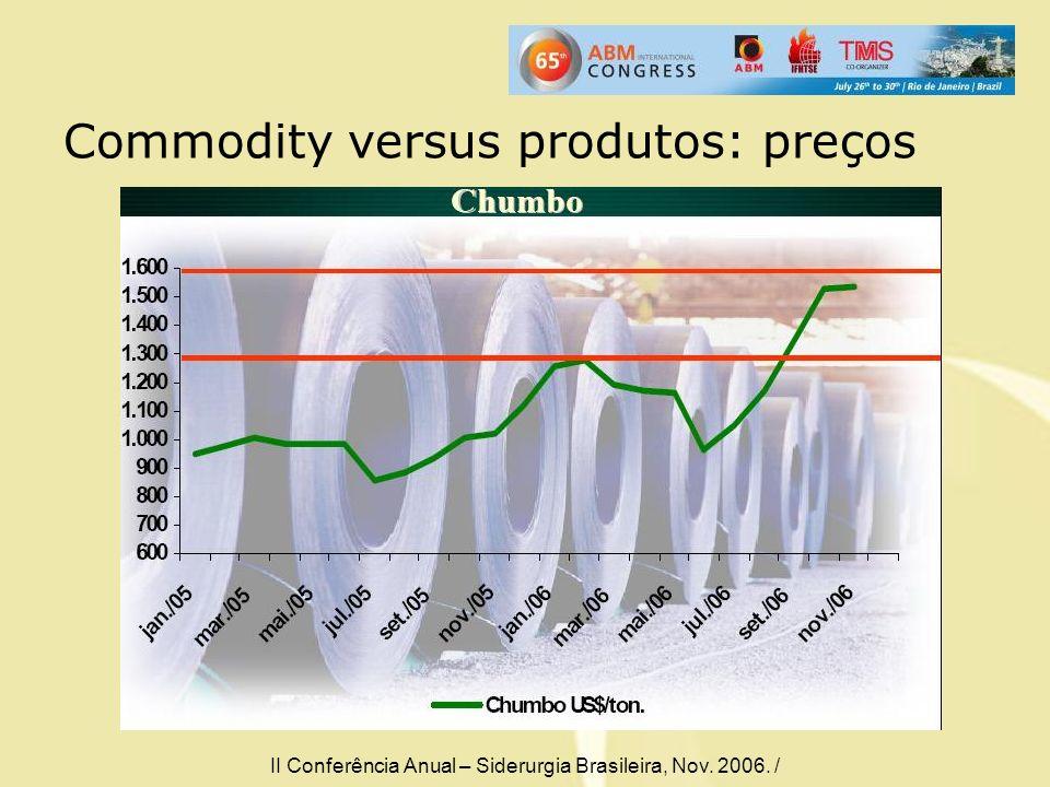 Commodity versus produtos: preços II Conferência Anual – Siderurgia Brasileira, Nov. 2006. /