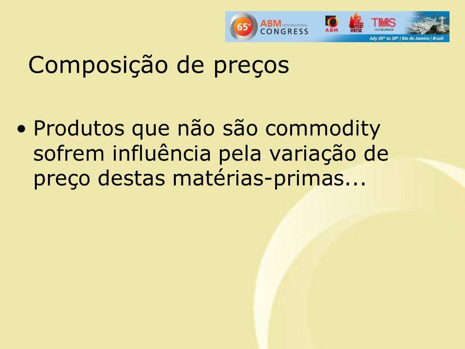Composição de preços Produtos que não são commodity sofrem influência pela variação de preço destas matérias-primas...