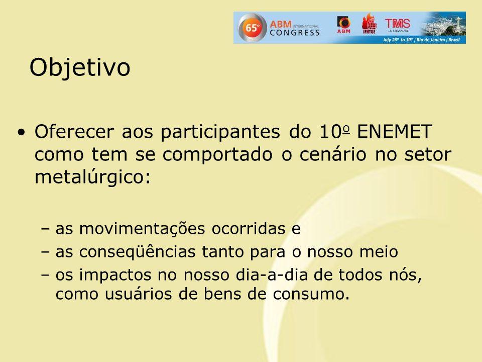 Objetivo Oferecer aos participantes do 10 o ENEMET como tem se comportado o cenário no setor metalúrgico: –as movimentações ocorridas e –as conseqüênc