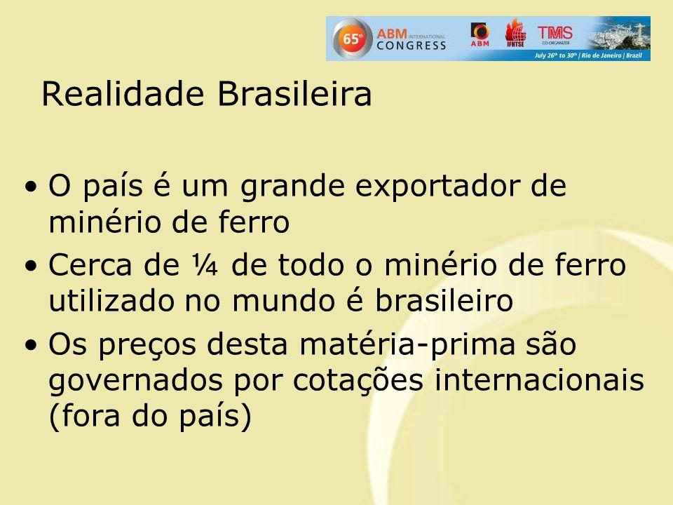 Realidade Brasileira O país é um grande exportador de minério de ferro Cerca de ¼ de todo o minério de ferro utilizado no mundo é brasileiro Os preços