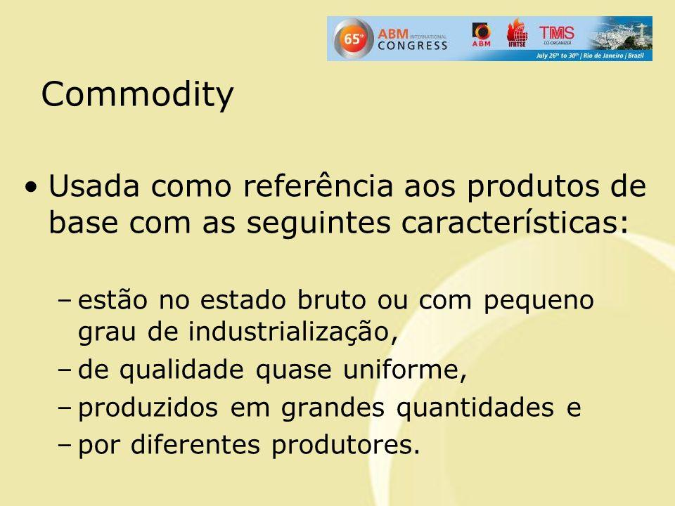 Commodity Usada como referência aos produtos de base com as seguintes características: –estão no estado bruto ou com pequeno grau de industrialização,