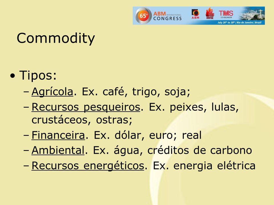 Commodity Tipos: –Agrícola. Ex. café, trigo, soja; –Recursos pesqueiros. Ex. peixes, lulas, crustáceos, ostras; –Financeira. Ex. dólar, euro; real –Am