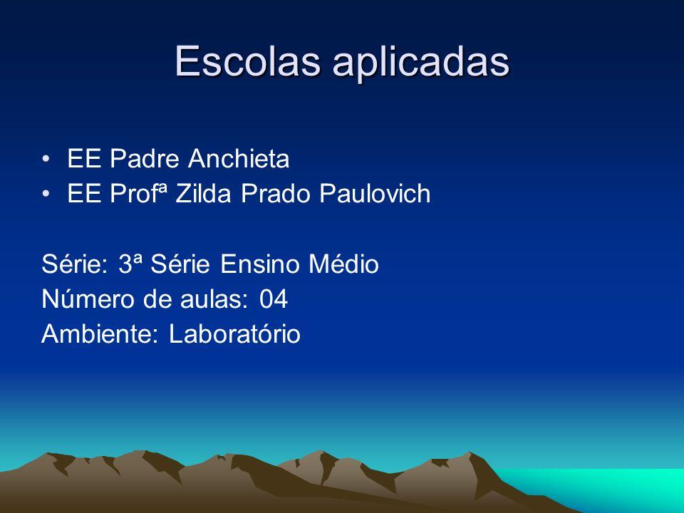 Escolas aplicadas EE Padre Anchieta EE Profª Zilda Prado Paulovich Série: 3ª Série Ensino Médio Número de aulas: 04 Ambiente: Laboratório