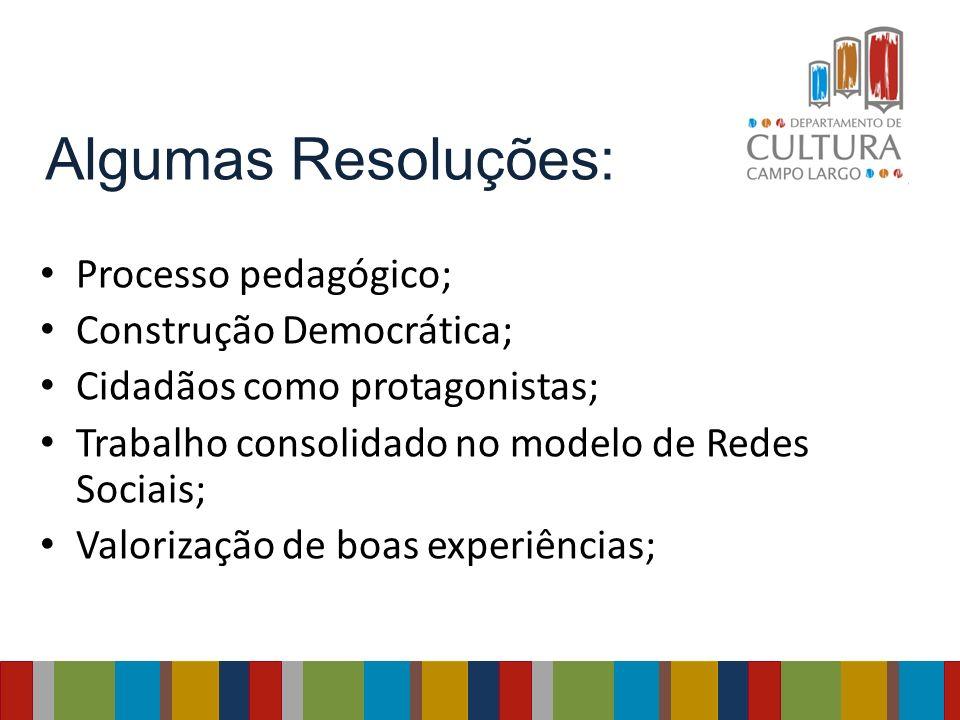 Algumas Resoluções: Processo pedagógico; Construção Democrática; Cidadãos como protagonistas; Trabalho consolidado no modelo de Redes Sociais; Valoriz