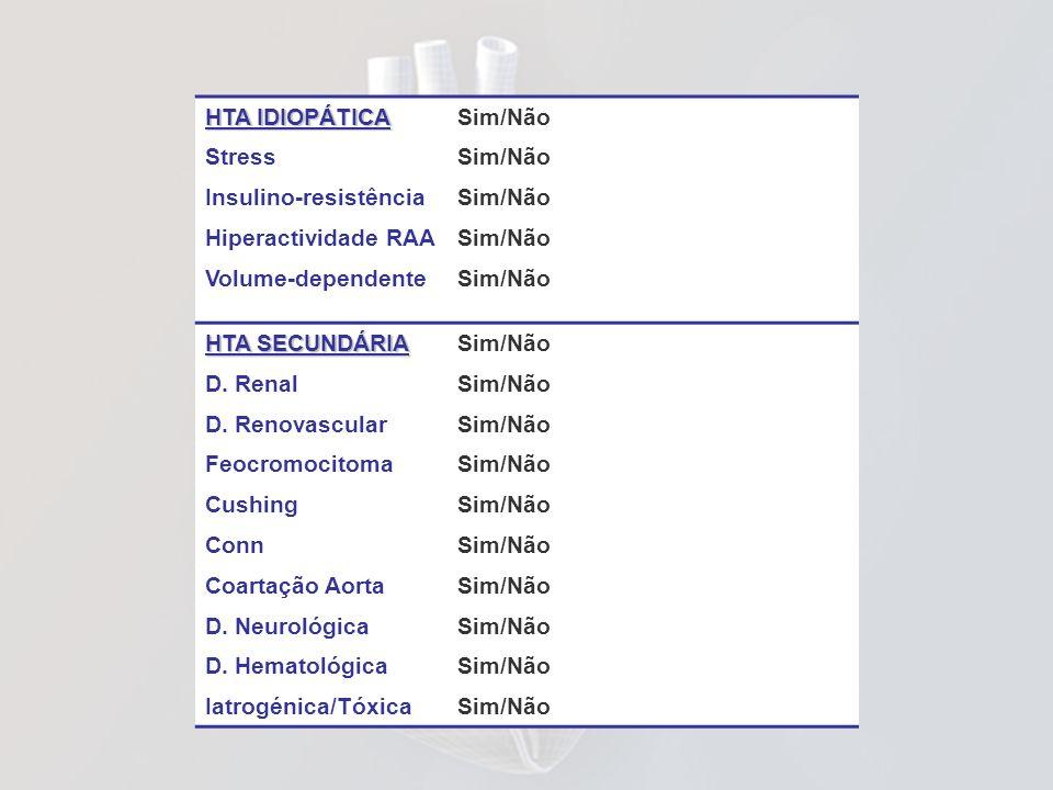 HTA IDIOPÁTICA Sim/Não StressSim/Não Insulino-resistênciaSim/Não Hiperactividade RAASim/Não Volume-dependenteSim/Não HTA SECUNDÁRIA Sim/Não D. RenalSi