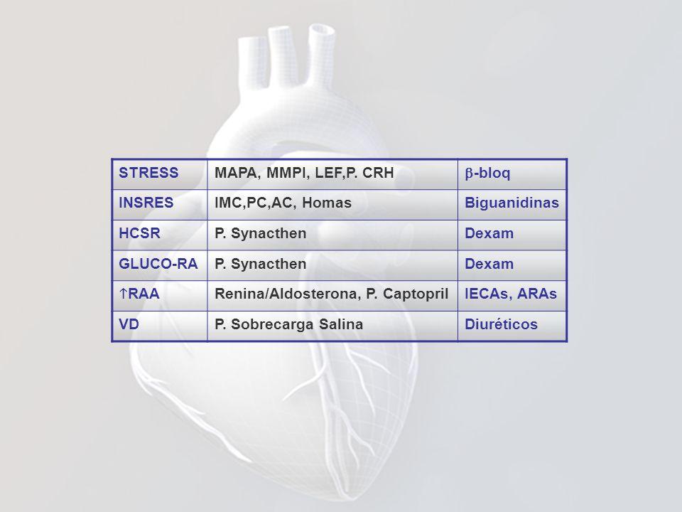 STRESSMAPA, MMPI, LEF,P. CRH -bloq INSRESIMC,PC,AC, HomasBiguanidinas HCSRP. SynacthenDexam GLUCO-RAP. SynacthenDexam RAA Renina/Aldosterona, P. Capto