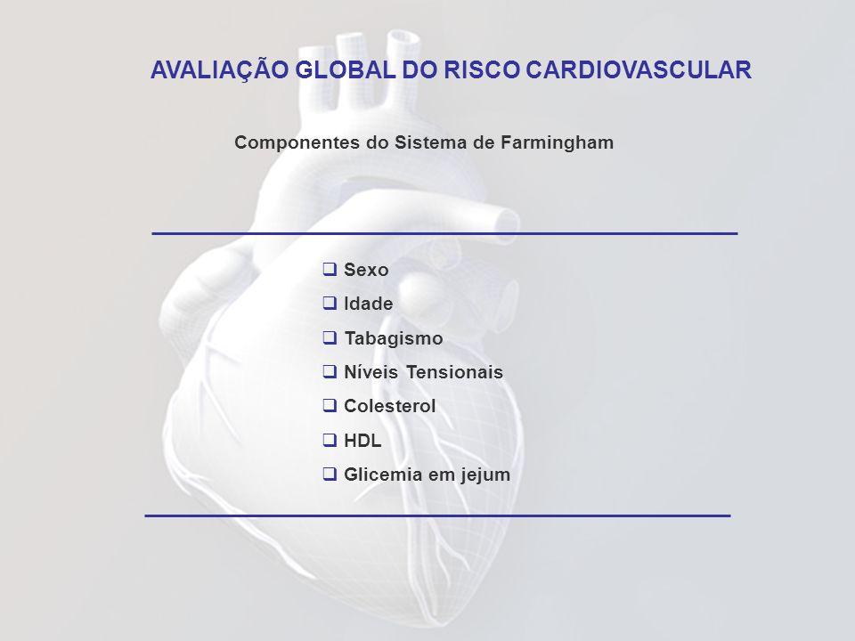 AVALIAÇÃO GLOBAL DO RISCO CARDIOVASCULAR Componentes do Sistema de Farmingham Sexo Idade Tabagismo Níveis Tensionais Colesterol HDL Glicemia em jejum