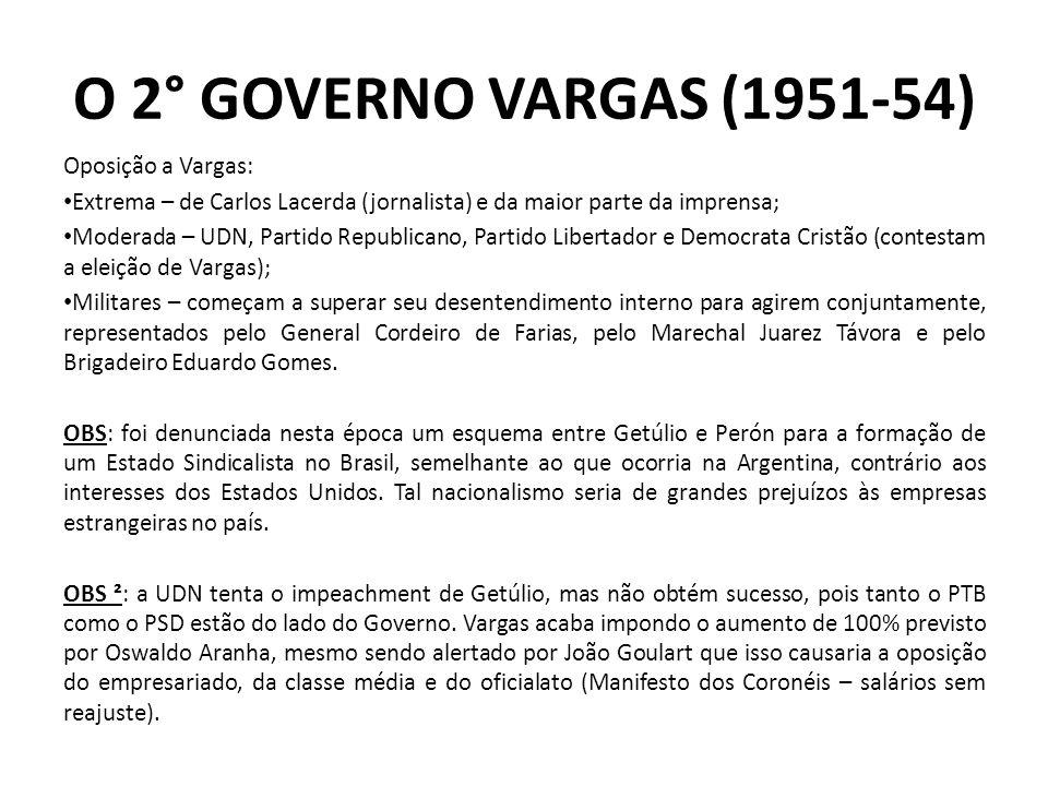Oposição a Vargas: Extrema – de Carlos Lacerda (jornalista) e da maior parte da imprensa; Moderada – UDN, Partido Republicano, Partido Libertador e De