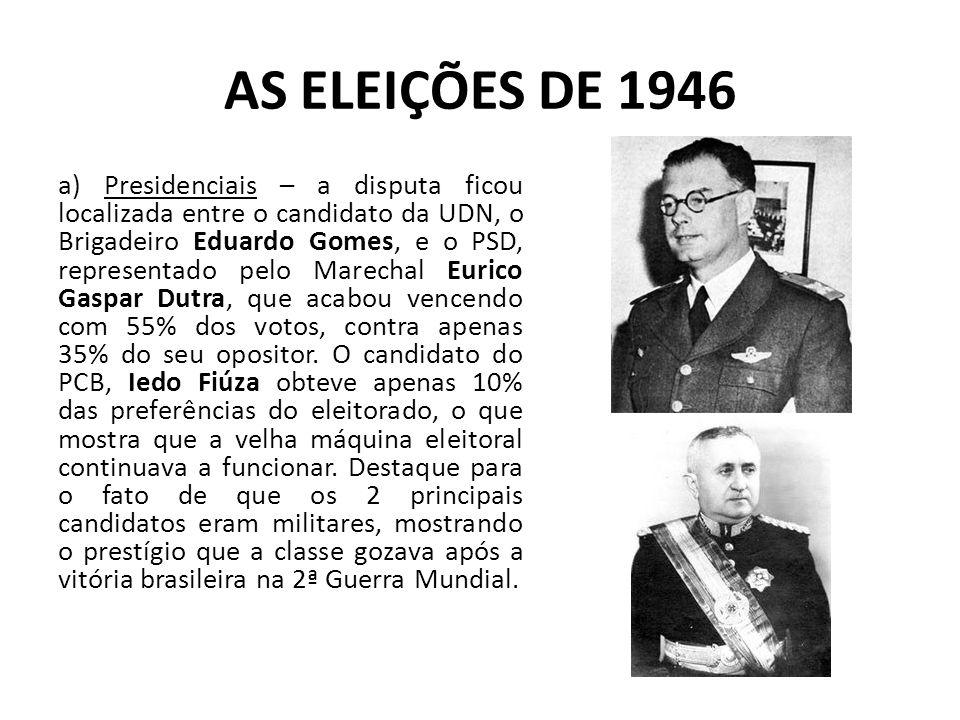 AS ELEIÇÕES DE 1946 a) Presidenciais – a disputa ficou localizada entre o candidato da UDN, o Brigadeiro Eduardo Gomes, e o PSD, representado pelo Mar