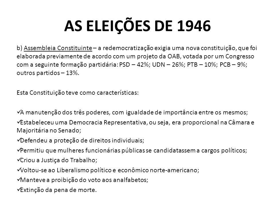 CARACTERÍSTICAS POLÍTICAS Passagem do Coronelismo, altamente manipulável e de resultados eleitorais previsíveis, para o do Populismo, caracterizado pelo voto livre, existência de líderes personalistas apelando direta e emocionalmente ao eleitorado de massa, com resultados não tão previsíveis, e corrupção na administração pública (Ex.: O Governador eleito, em 1947, Ademar de Barros para São Paulo, conhecido como rouba, mas faz – fundador em 1950 do PSP – Partido Social Progressista).