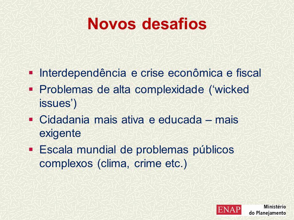 Novos desafios Interdependência e crise econômica e fiscal Problemas de alta complexidade (wicked issues) Cidadania mais ativa e educada – mais exigente Escala mundial de problemas públicos complexos (clima, crime etc.)