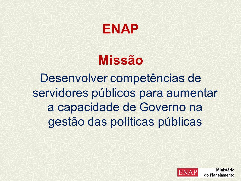 ENAP Missão Desenvolver competências de servidores públicos para aumentar a capacidade de Governo na gestão das políticas públicas