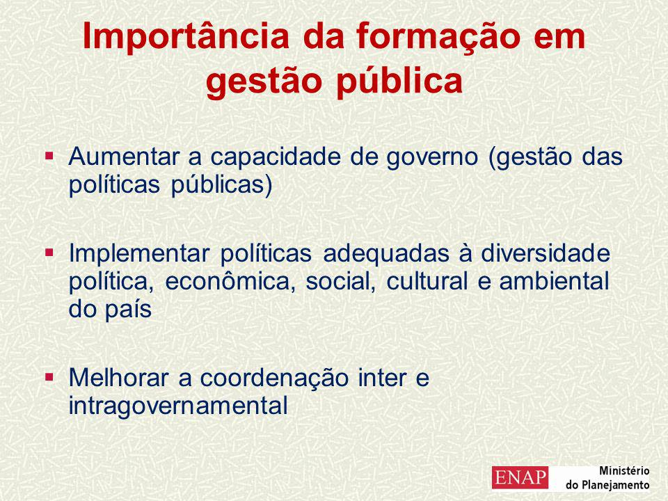 Importância da formação em gestão pública Aumentar a capacidade de governo (gestão das políticas públicas) Implementar políticas adequadas à diversidade política, econômica, social, cultural e ambiental do país Melhorar a coordenação inter e intragovernamental