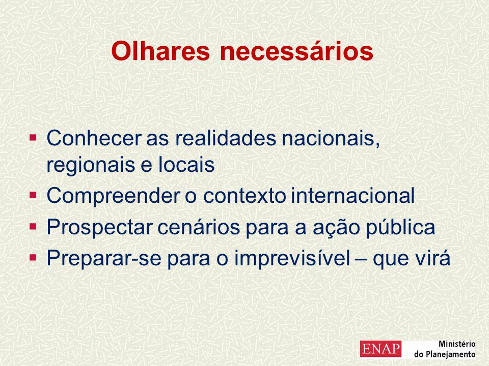 Olhares necessários Conhecer as realidades nacionais, regionais e locais Compreender o contexto internacional Prospectar cenários para a ação pública Preparar-se para o imprevisível – que virá