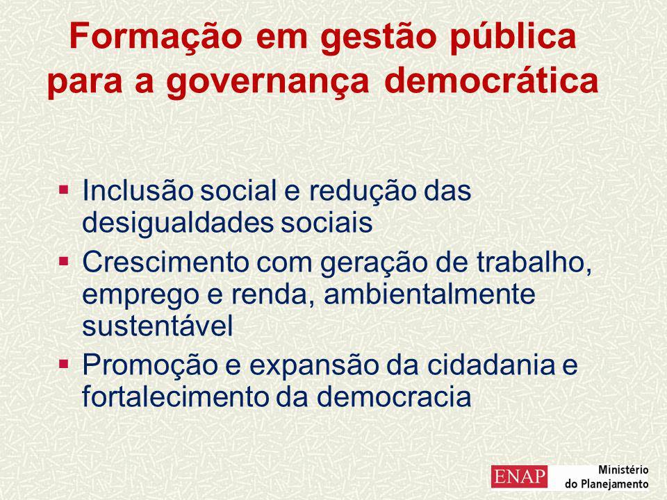 Formação em gestão pública para a governança democrática Inclusão social e redução das desigualdades sociais Crescimento com geração de trabalho, emprego e renda, ambientalmente sustentável Promoção e expansão da cidadania e fortalecimento da democracia