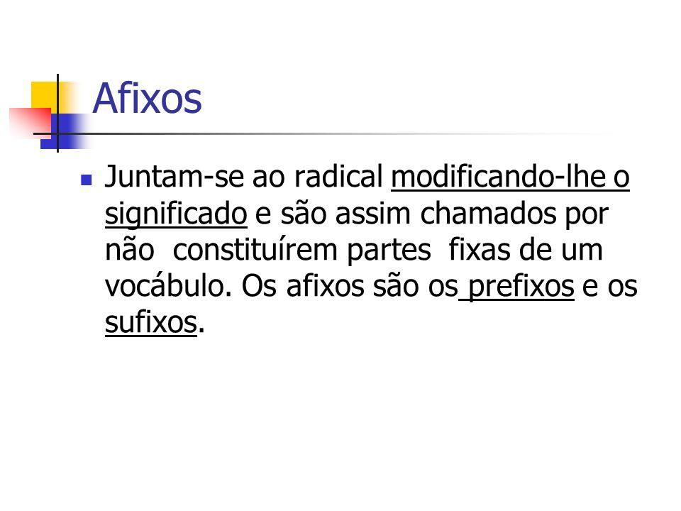 Afixos Juntam-se ao radical modificando-lhe o significado e são assim chamados por não constituírem partes fixas de um vocábulo.