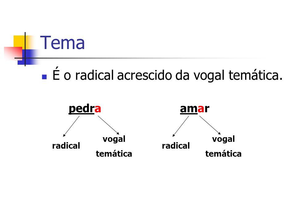 Tema É o radical acrescido da vogal temática.