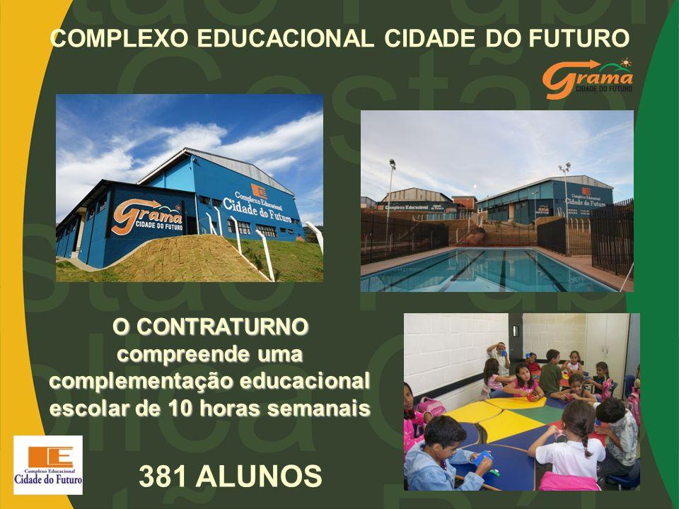 COMPLEXO EDUCACIONAL CIDADE DO FUTURO 381 ALUNOS O CONTRATURNO compreende uma complementação educacional escolar de 10 horas semanais