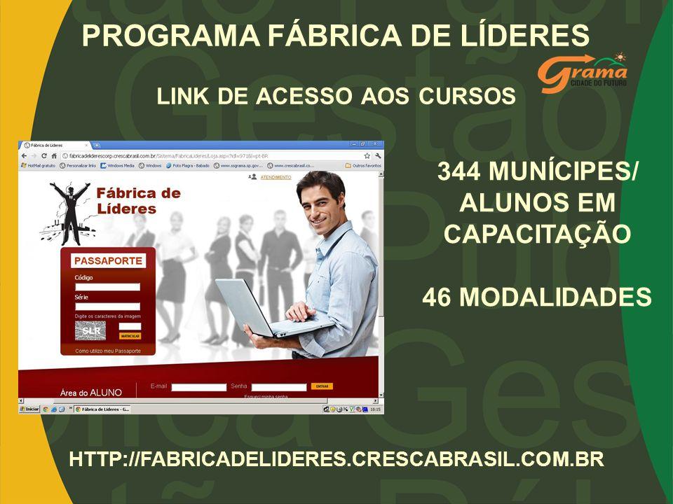 PROGRAMA FÁBRICA DE LÍDERES LINK DE ACESSO AOS CURSOS HTTP://FABRICADELIDERES.CRESCABRASIL.COM.BR 344 MUNÍCIPES/ ALUNOS EM CAPACITAÇÃO 46 MODALIDADES