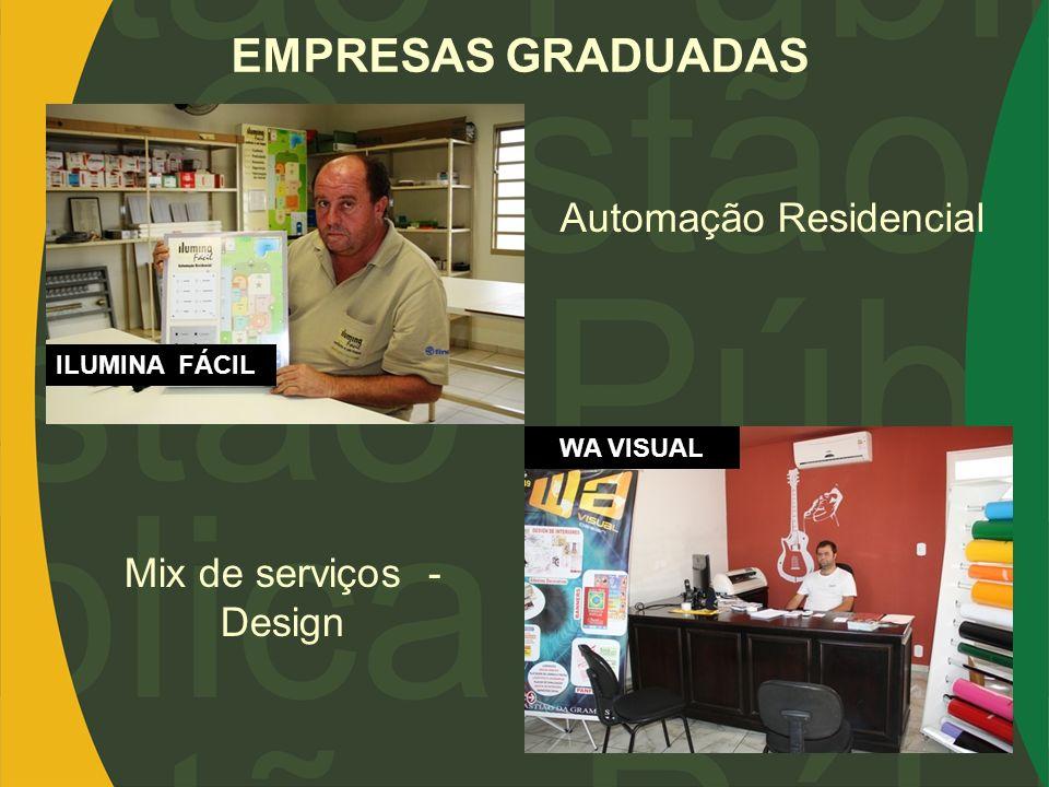 ILUMINA FÁCIL Automação Residencial EMPRESAS GRADUADAS WA VISUAL Mix de serviços - Design
