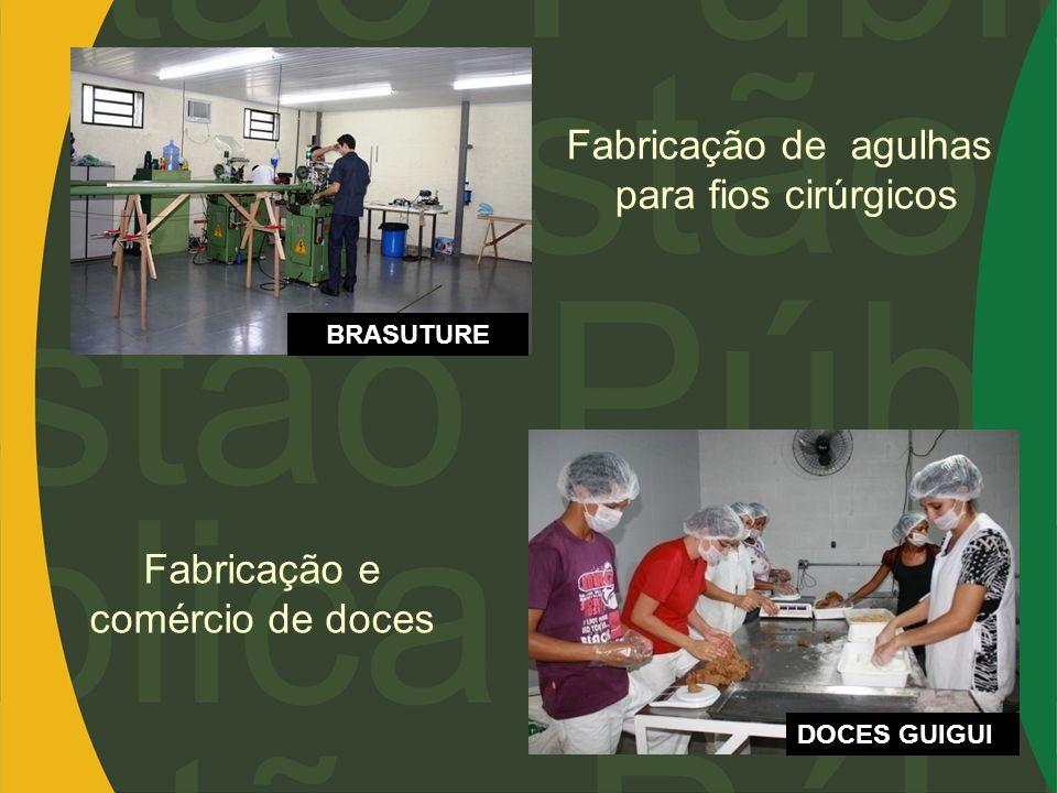 BRASUTURE Fabricação de agulhas para fios cirúrgicos DOCES GUIGUI Fabricação e comércio de doces