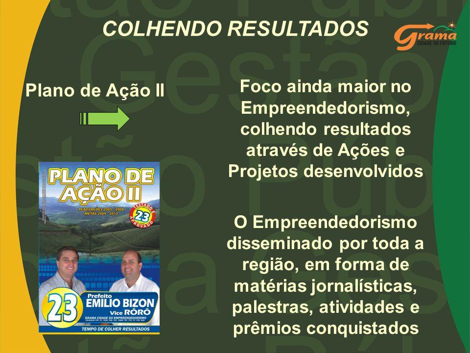 Alinhamento da organização com a estratégia ALINHAMENTO HORIZONTALALINHAMENTO VERTICAL PRINCÍPIOS DO BSC