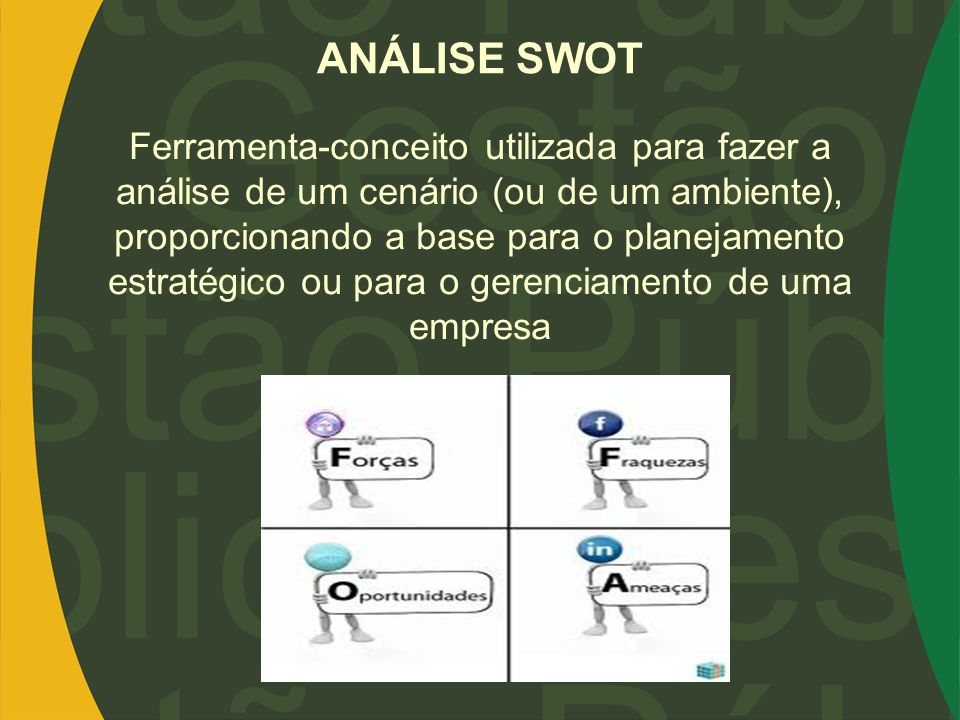ANÁLISE SWOT Ferramenta-conceito utilizada para fazer a análise de um cenário (ou de um ambiente), proporcionando a base para o planejamento estratégi