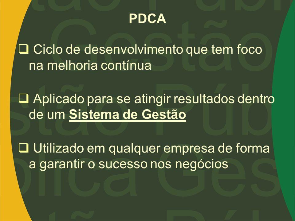 PDCA Ciclo de desenvolvimento que tem foco na melhoria contínua Aplicado para se atingir resultados dentro de um Sistema de Gestão Utilizado em qualqu