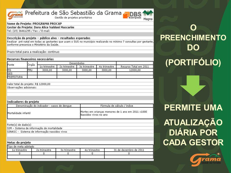 O PREENCHIMENTO DO (PORTIFÓLIO) PERMITE UMA ATUALIZAÇÃO DIÁRIA POR CADA GESTOR